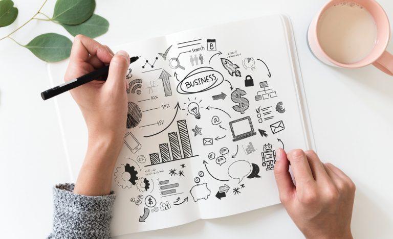 InventureIT Enterprise Resource Planning