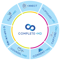 Complete MD from InventureIT